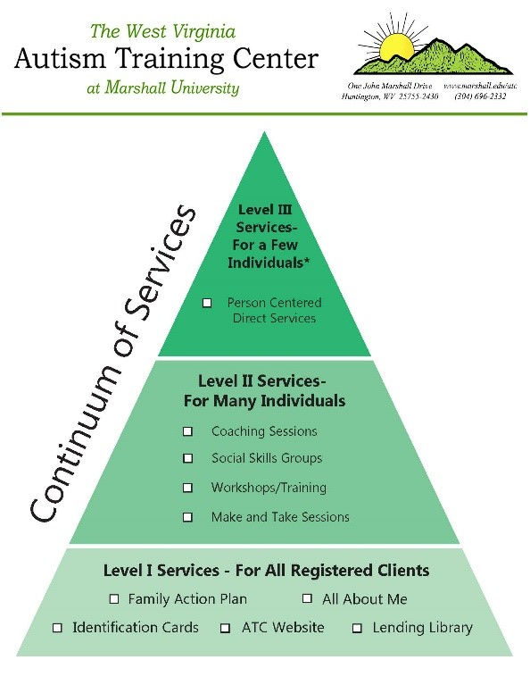 Overview of Multi-Tier Direct Services – Autism Training Center