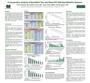 A Comparative Analysis of Quantifiler® Duo and Plexor®HY DNA Quantification Systems.