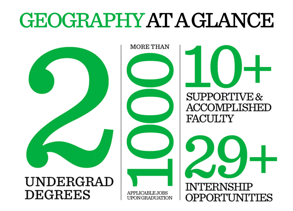 Geography degree at Marshall University