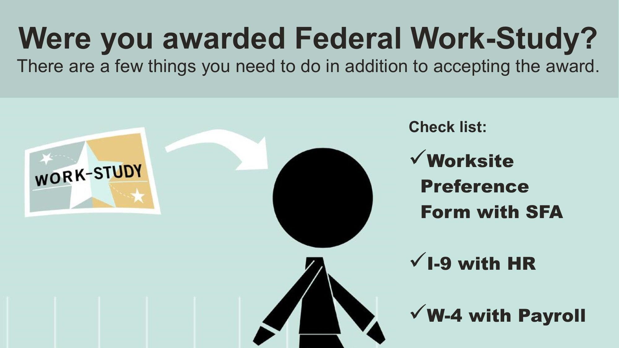 CWS check list