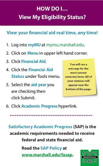 Eligibility Confirmation Verification Student Financial